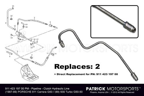 Pipeline - Clutch Hydraulic Line At Pedals